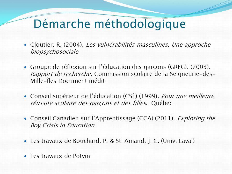 Démarche méthodologique Cloutier, R. (2004). Les vulnérabilités masculines. Une approche biopsychosociale Groupe de réflexion sur léducation des garço