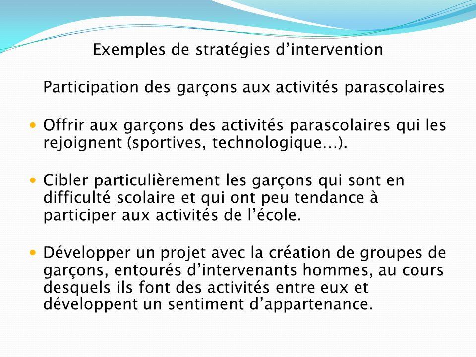 Exemples de stratégies dintervention Participation des garçons aux activités parascolaires Offrir aux garçons des activités parascolaires qui les rejo