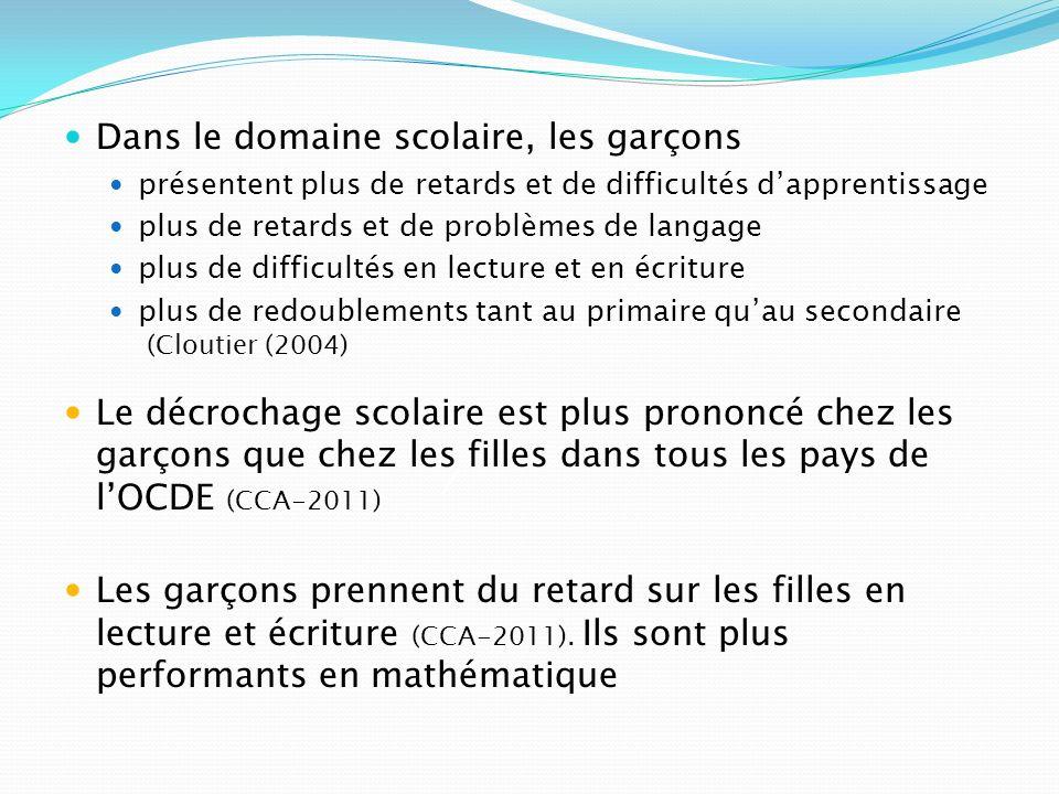 Exemple de statistiques en maternelle G/F Travaux de recherche de Potvin Il y a près de 20 ans (Potvin & Paradis, 1993) Difficultés scolairesG = 20%F = 10% Type Modèle (attachant)G = 42%F = 62% Type rejeté (prob.