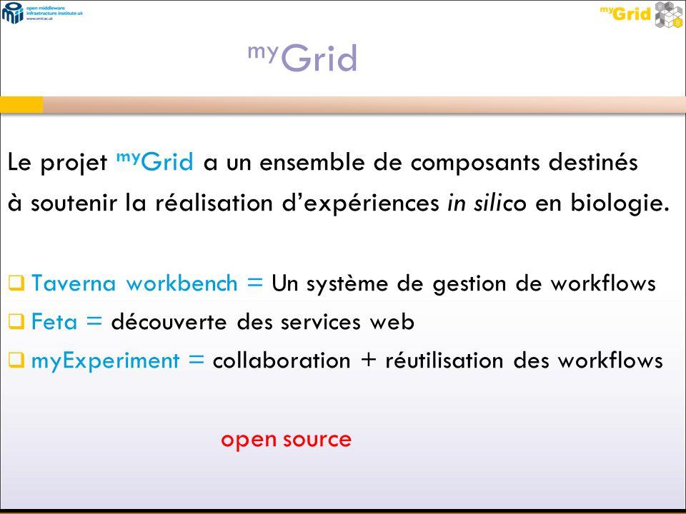 my Grid Le projet my Grid a un ensemble de composants destinés à soutenir la réalisation dexpériences in silico en biologie. Taverna workbench = Un sy