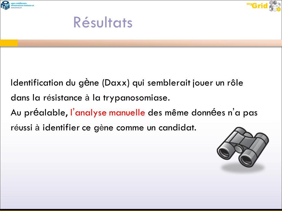 Résultats Identification du g è ne (Daxx) qui semblerait jouer un rôle dans la r é sistance à la trypanosomiase. Au pr é alable, l analyse manuelle de