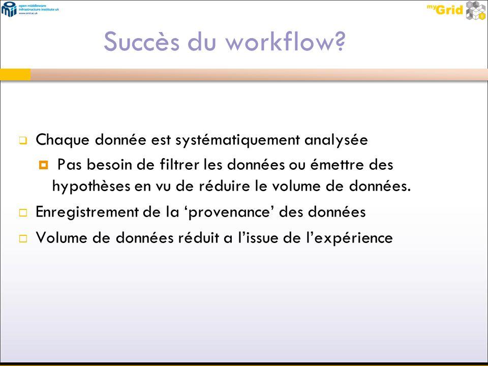 Succès du workflow? Chaque donnée est systématiquement analysée Pas besoin de filtrer les données ou émettre des hypothèses en vu de réduire le volume