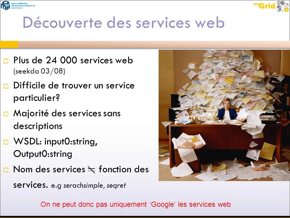 Découverte des services web Plus de 24 000 services web (seekda 03/08) Difficile de trouver un service particulier? Majorité des services sans descrip