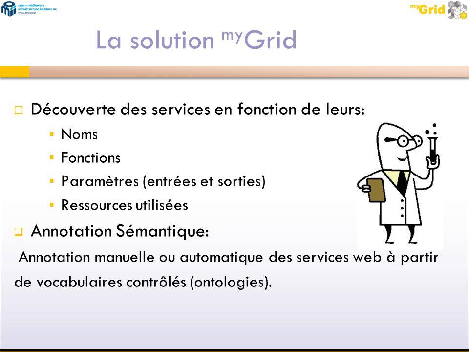 La solution my Grid Découverte des services en fonction de leurs: Noms Fonctions Paramètres (entrées et sorties) Ressources utilisées Annotation Séman