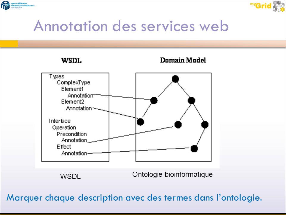 Annotation des services web Ontologie bioinformatique WSDL Marquer chaque description avec des termes dans lontologie.