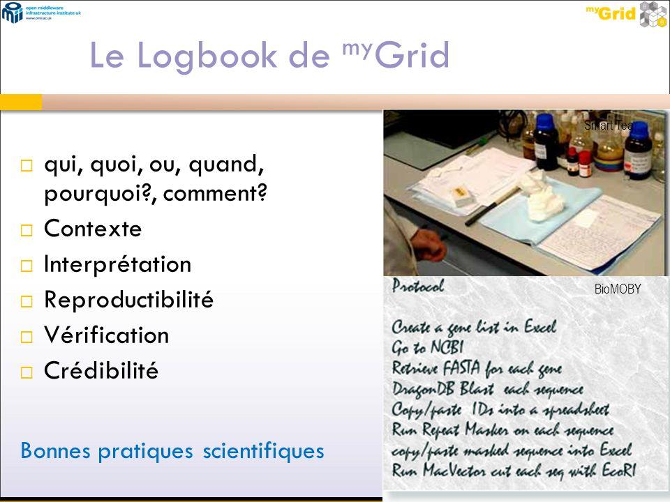 Le Logbook de my Grid qui, quoi, ou, quand, pourquoi?, comment? Contexte Interprétation Reproductibilité Vérification Crédibilité Smart Tea BioMOBY Bo