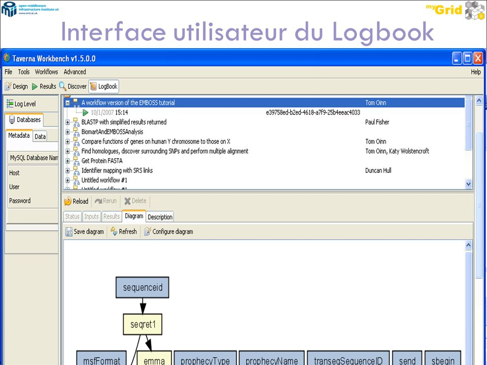 Interface utilisateur du Logbook