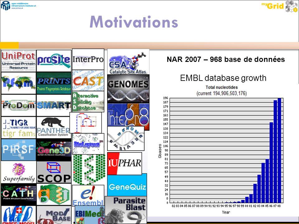 Motivations NAR 2007 – 968 base de données EMBL database growth