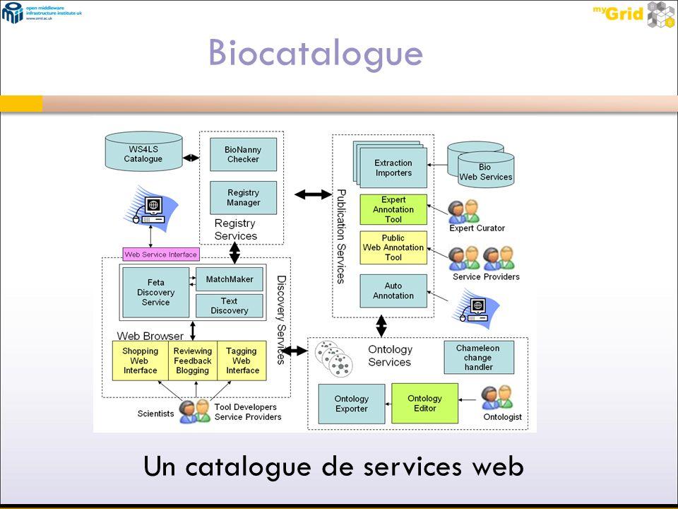 Biocatalogue Un catalogue de services web