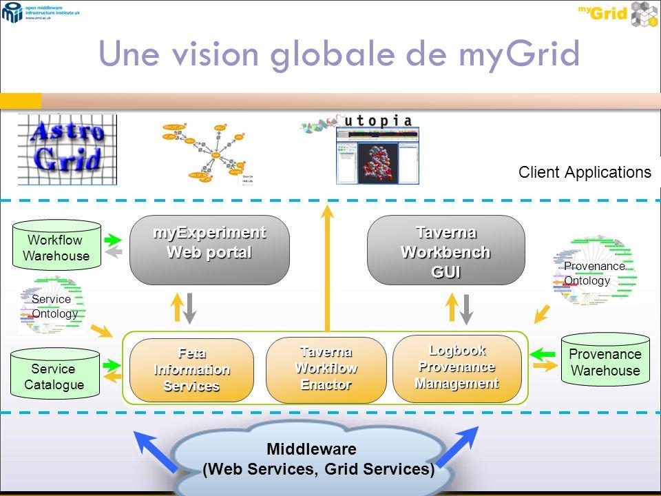 Workflow Warehouse Service Catalogue Provenance Warehouse Client Applications Service Ontology Provenance Ontology Une vision globale de myGrid myExpe