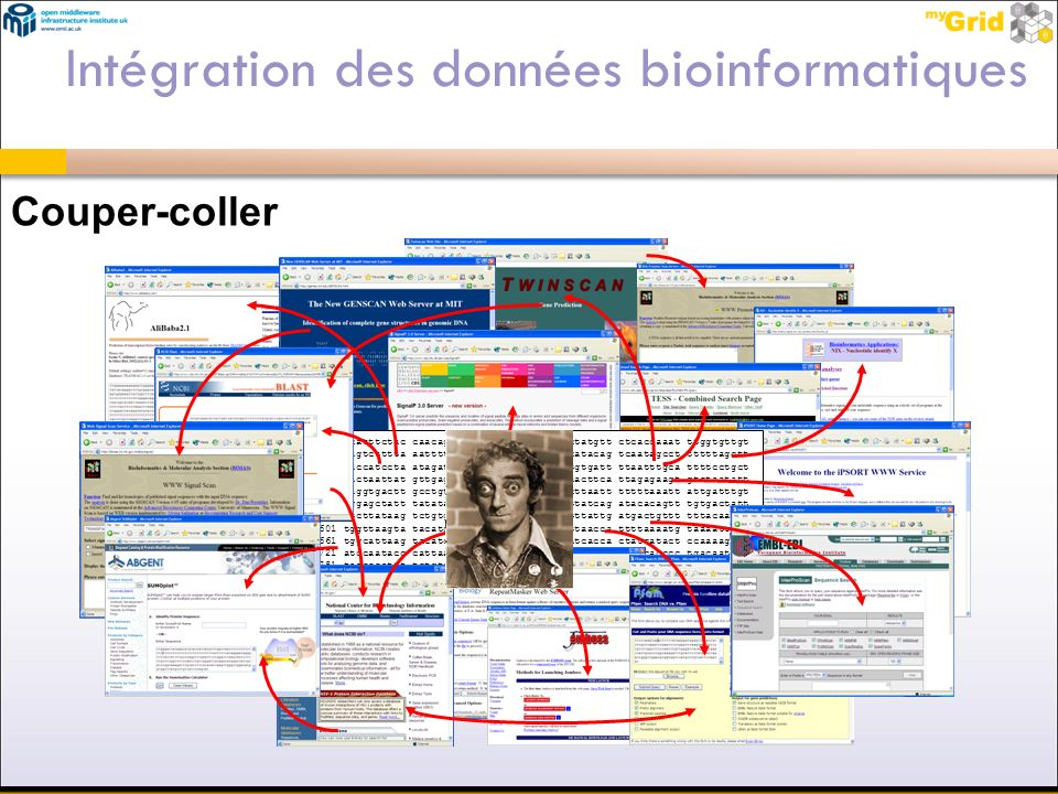 Motivations Recyclage, Réutilisation, Réorientation des workflows