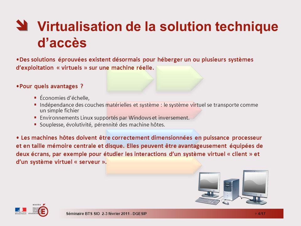 > 4/17 Des solutions éprouvées existent désormais pour héberger un ou plusieurs systèmes dexploitation « virtuels » sur une machine réelle.
