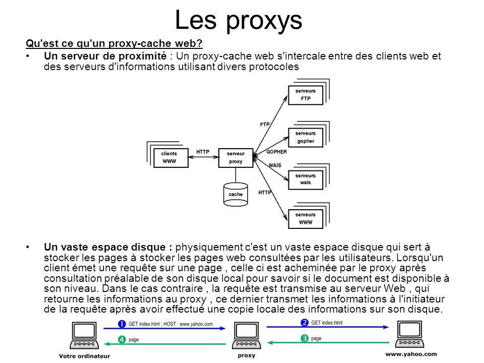 Les proxys Qu'est ce qu'un proxy-cache web? Un serveur de proximité : Un proxy-cache web s'intercale entre des clients web et des serveurs d'informati