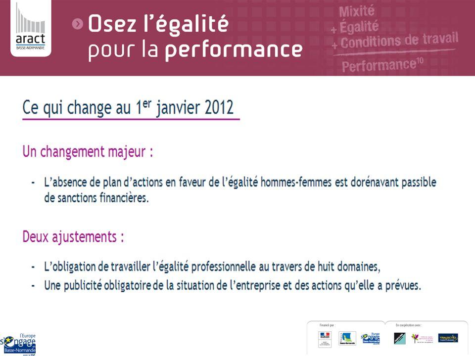 La mixité et légalité homme–femme en entreprise : Où en est-on en Basse-Normandie .