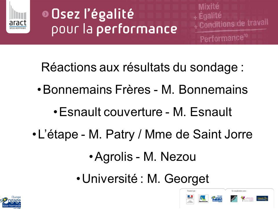 Réactions aux résultats du sondage : Bonnemains Frères - M. Bonnemains Esnault couverture - M. Esnault Létape - M. Patry / Mme de Saint Jorre Agrolis