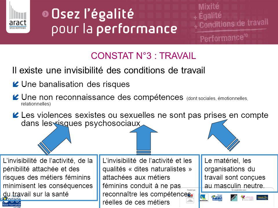 CONSTAT N°3 : TRAVAIL Il existe une invisibilité des conditions de travail Une banalisation des risques Une non reconnaissance des compétences (dont s