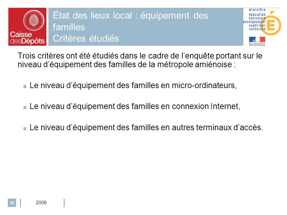 2006 10 État des lieux local : équipement des familles Critères étudiés Trois critères ont été étudiés dans le cadre de lenquête portant sur le niveau