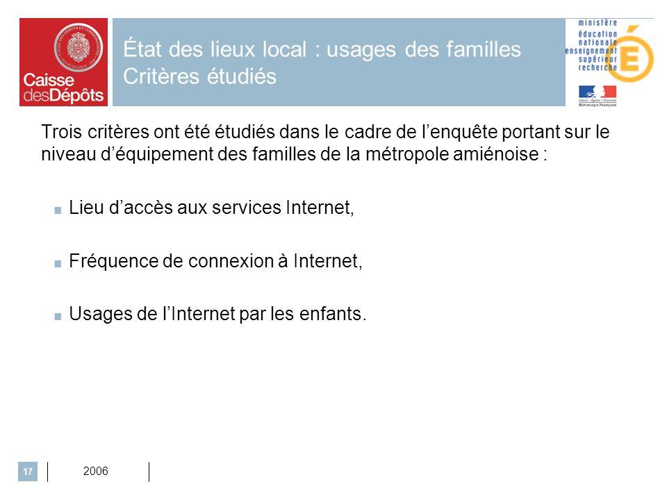 2006 17 État des lieux local : usages des familles Critères étudiés Trois critères ont été étudiés dans le cadre de lenquête portant sur le niveau déquipement des familles de la métropole amiénoise : Lieu daccès aux services Internet, Fréquence de connexion à Internet, Usages de lInternet par les enfants.
