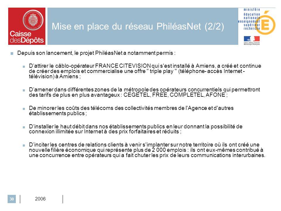 2006 30 Mise en place du réseau PhiléasNet (2/2) Depuis son lancement, le projet PhiléasNet a notamment permis : Dattirer le câblo-opérateur FRANCE CITEVISION qui s est installé à Amiens, a créé et continue de créer des emplois et commercialise une offre triple play (téléphone- accès Internet - télévision) à Amiens ; Damener dans différentes zones de la métropole des opérateurs concurrentiels qui permettront des tarifs de plus en plus avantageux : CEGETEL, FREE, COMPLETEL, AFONE ; De minorer les coûts des télécoms des collectivités membres de l Agence et d autres établissements publics ; Dinstaller le haut débit dans nos établissements publics en leur donnant la possibilité de connexion illimitée sur Internet à des prix forfaitaires et réduits ; Dinciter les centres de relations clients à venir s implanter sur notre territoire où ils ont créé une nouvelle filière économique qui représente plus de 2 000 emplois : ils ont eux-mêmes contribué à une concurrence entre opérateurs qui a fait chuter les prix de leurs communications interurbaines.