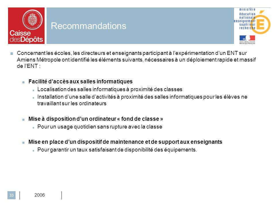 2006 33 Recommandations Concernant les écoles, les directeurs et enseignants participant à lexpérimentation dun ENT sur Amiens Métropole ont identifié