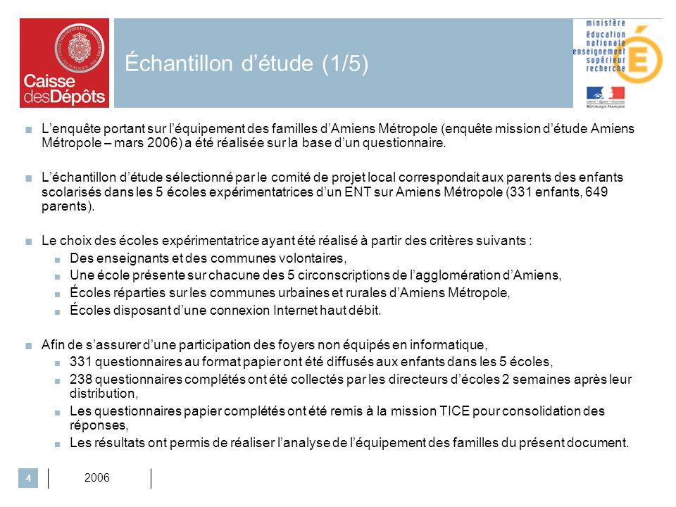 2006 4 Échantillon détude (1/5) Lenquête portant sur léquipement des familles dAmiens Métropole (enquête mission détude Amiens Métropole – mars 2006) a été réalisée sur la base dun questionnaire.