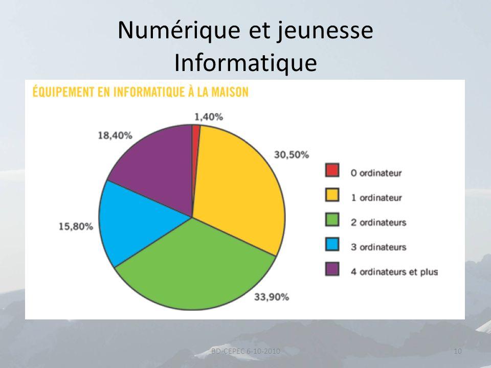 Numérique et jeunesse Informatique 10BD-CEPEC 6-10-2010