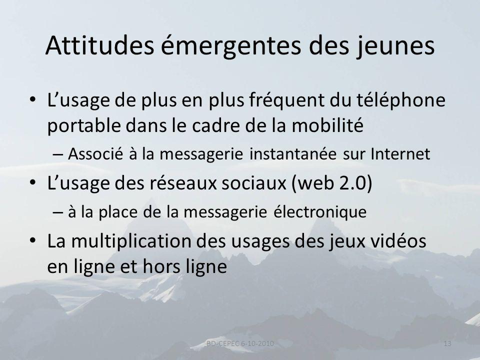 Attitudes émergentes des jeunes Lusage de plus en plus fréquent du téléphone portable dans le cadre de la mobilité – Associé à la messagerie instantan