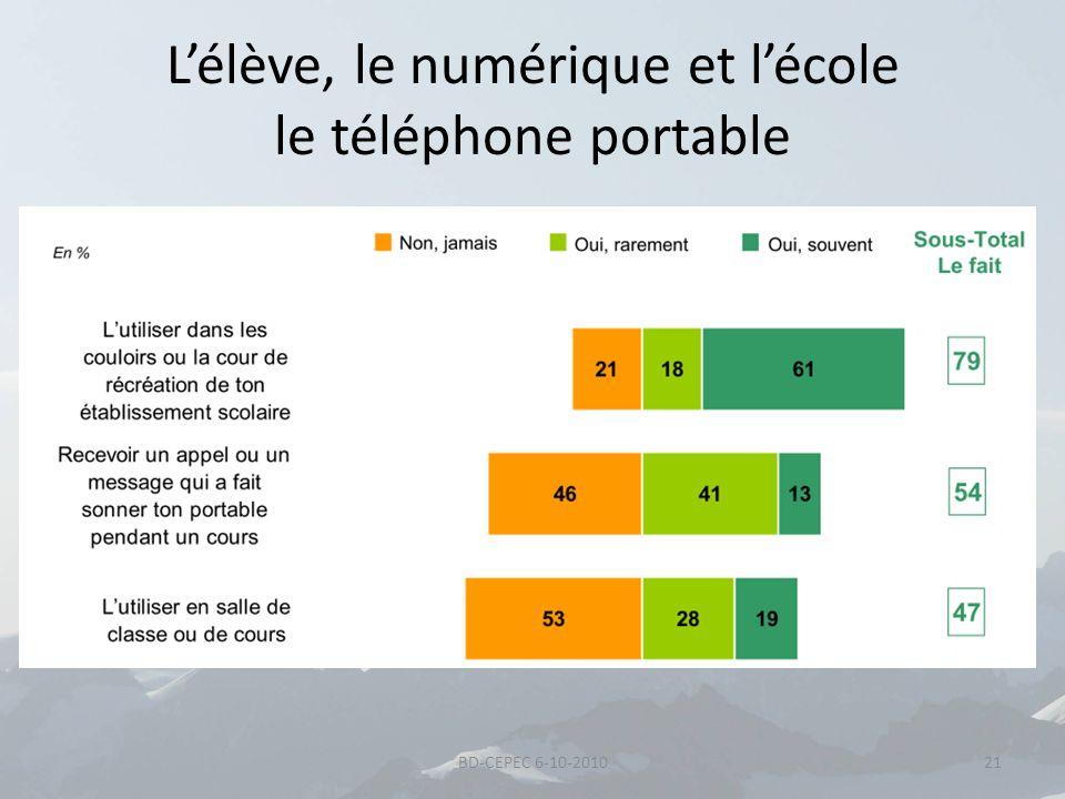 Lélève, le numérique et lécole le téléphone portable 21BD-CEPEC 6-10-2010