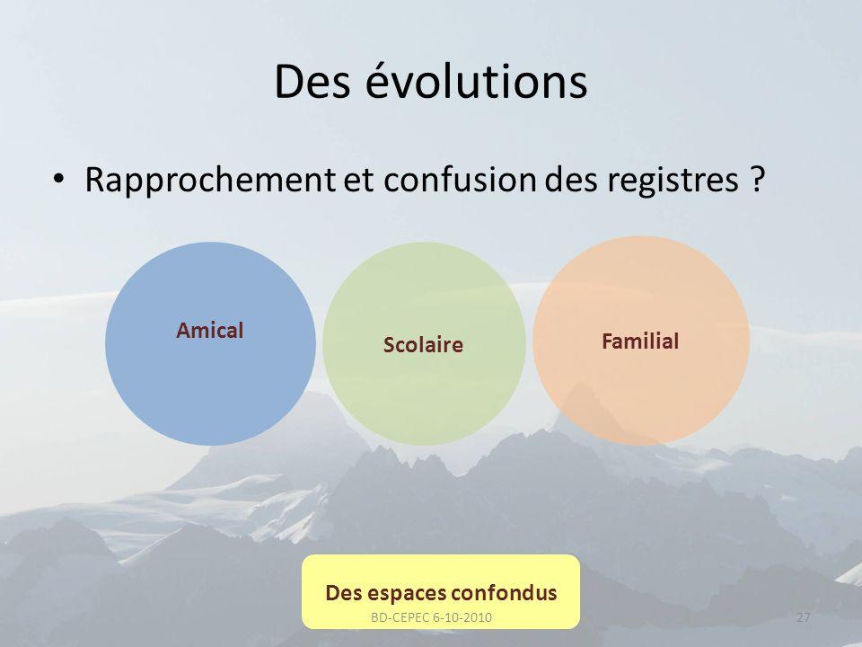 Des évolutions Rapprochement et confusion des registres ? Amical Familial Des espaces confondus Scolaire 27BD-CEPEC 6-10-2010