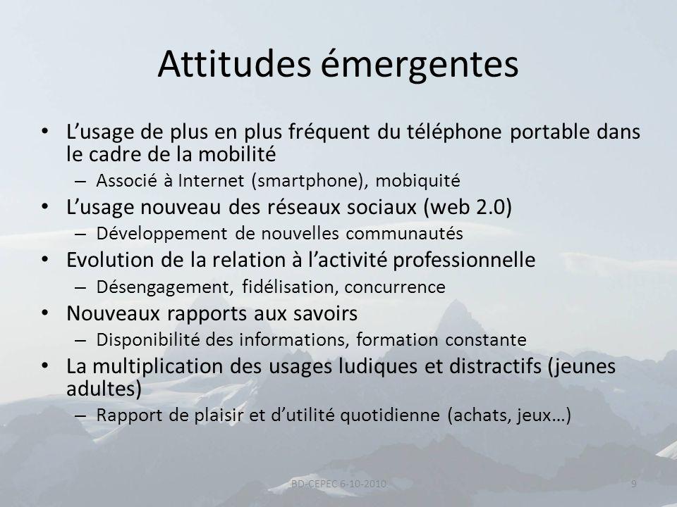 Attitudes émergentes Lusage de plus en plus fréquent du téléphone portable dans le cadre de la mobilité – Associé à Internet (smartphone), mobiquité L