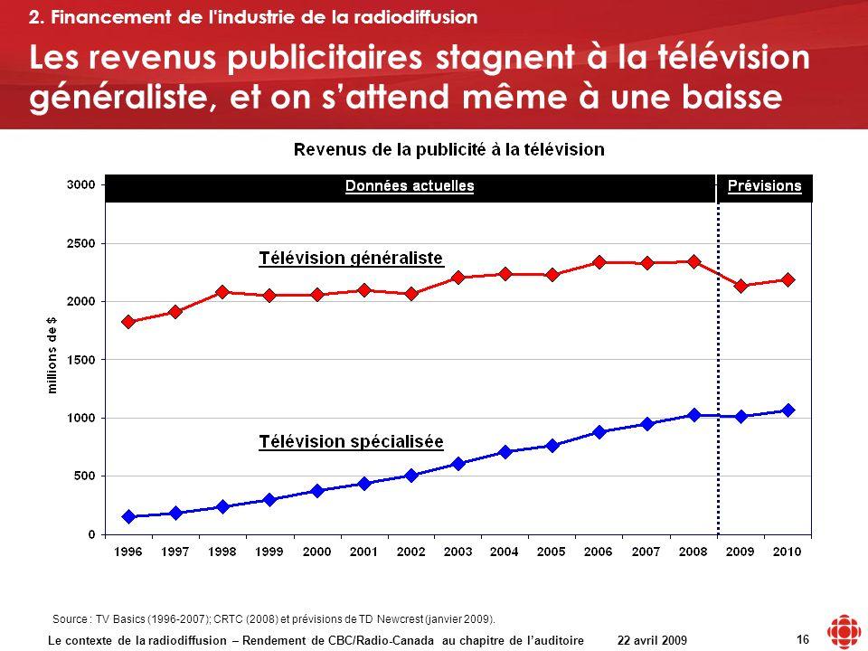 Le contexte de la radiodiffusion – Rendement de CBC/Radio-Canada au chapitre de lauditoire 22 avril 2009 16 Les revenus publicitaires stagnent à la télévision généraliste, et on sattend même à une baisse 2.