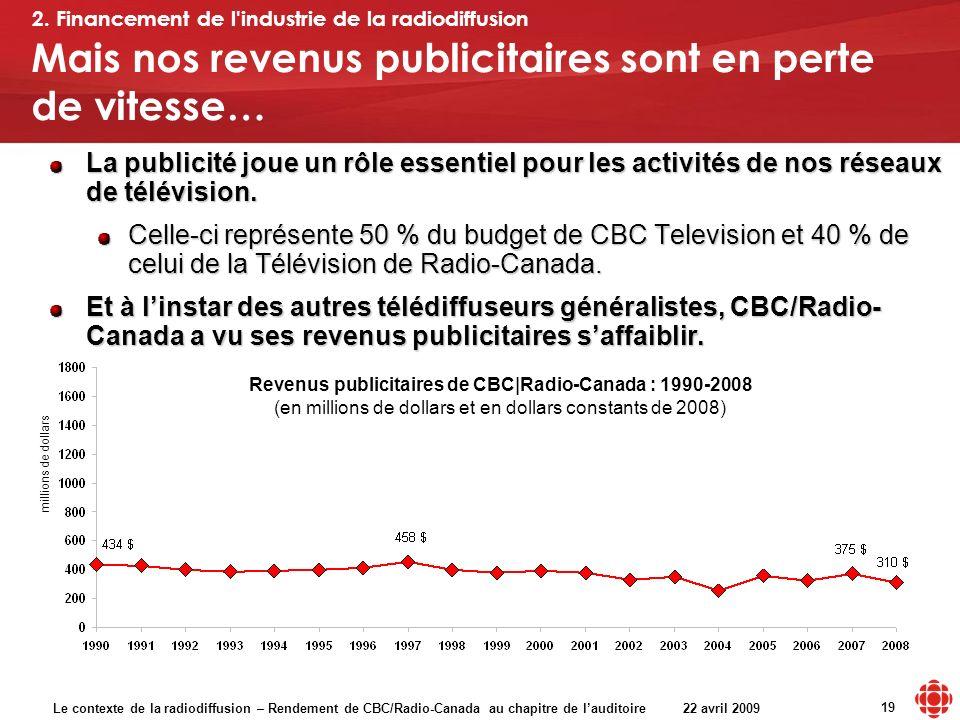 Le contexte de la radiodiffusion – Rendement de CBC/Radio-Canada au chapitre de lauditoire 22 avril 2009 19 Mais nos revenus publicitaires sont en perte de vitesse… 2.