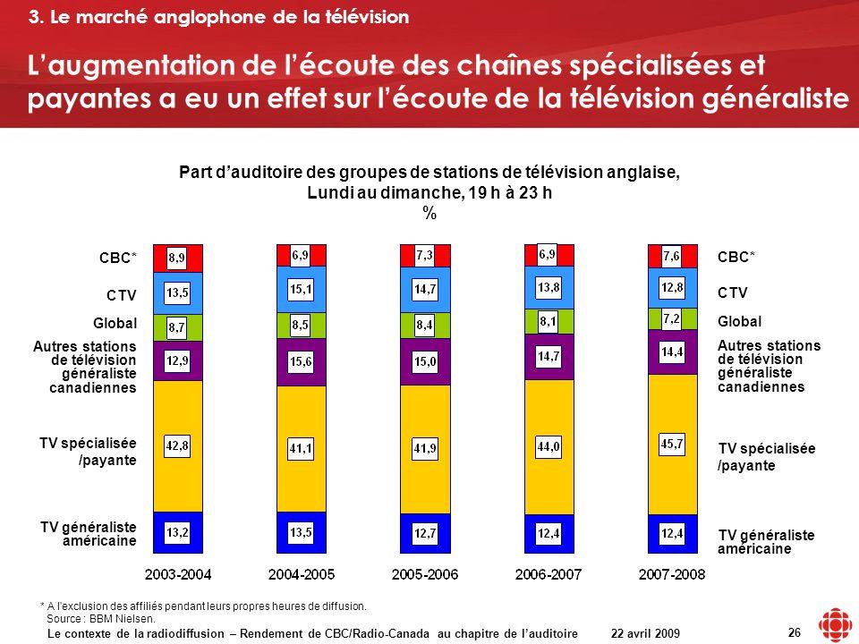 Le contexte de la radiodiffusion – Rendement de CBC/Radio-Canada au chapitre de lauditoire 22 avril 2009 26 CBC* CTV Global TV spécialisée /payante La