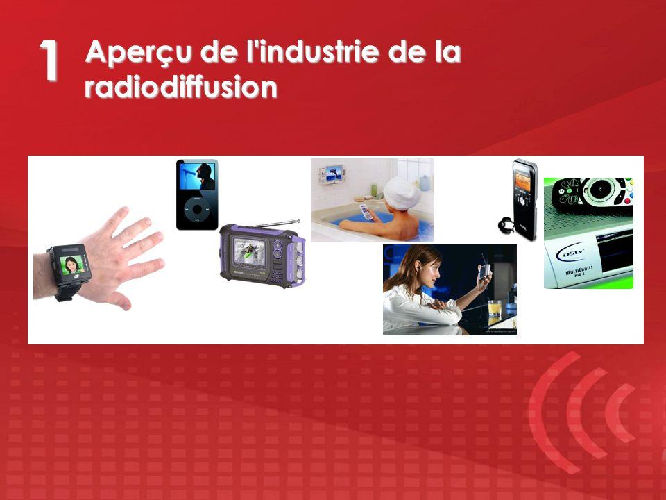 Le contexte de la radiodiffusion – Rendement de CBC/Radio-Canada au chapitre de lauditoire 22 avril 2009 13 Cinq sociétés se partagent 90 % des abonnés 1.