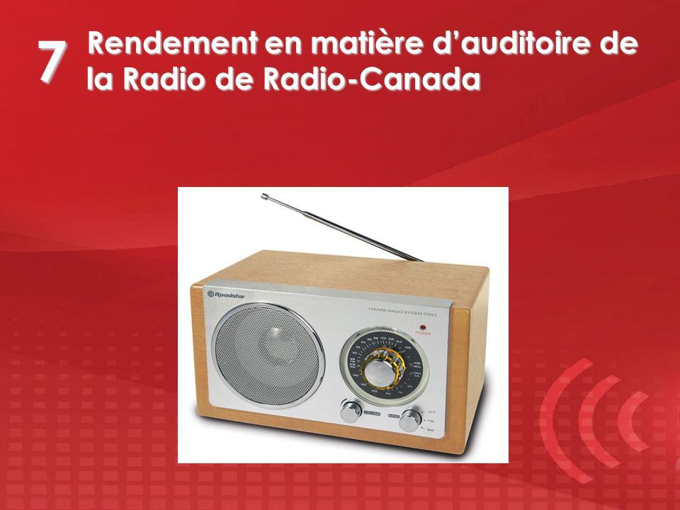 Rendement en matière dauditoire de la Radio de Radio-Canada 7