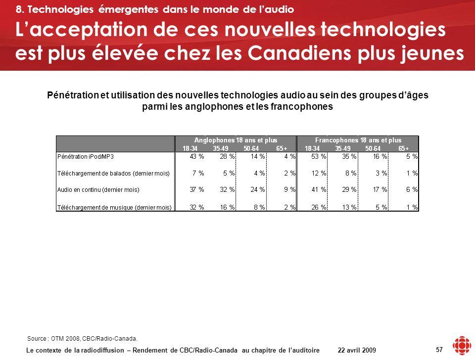 Le contexte de la radiodiffusion – Rendement de CBC/Radio-Canada au chapitre de lauditoire 22 avril 2009 57 Lacceptation de ces nouvelles technologies
