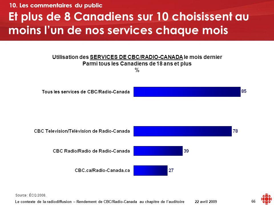 Le contexte de la radiodiffusion – Rendement de CBC/Radio-Canada au chapitre de lauditoire 22 avril 2009 66 Utilisation des SERVICES DE CBC/RADIO-CANADA le mois dernier Parmi tous les Canadiens de 18 ans et plus % Et plus de 8 Canadiens sur 10 choisissent au moins lun de nos services chaque mois 10.