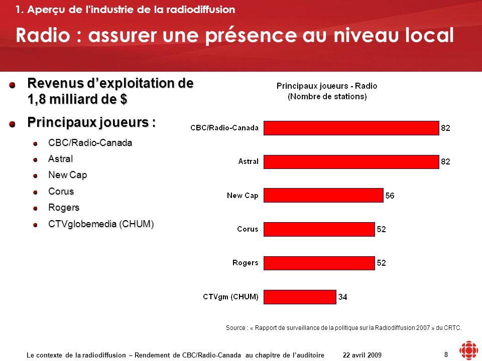 Le contexte de la radiodiffusion – Rendement de CBC/Radio-Canada au chapitre de lauditoire 22 avril 2009 9 Une croissance provoquée par la déréglementation 1.