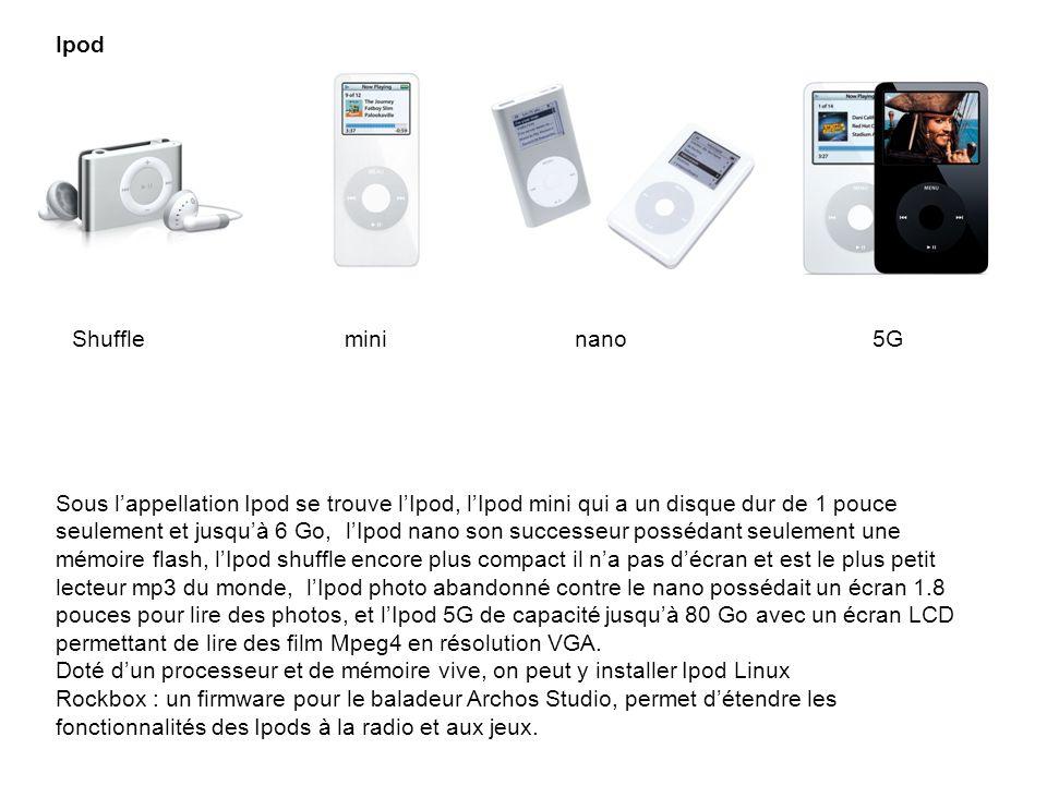 Sous lappellation Ipod se trouve lIpod, lIpod mini qui a un disque dur de 1 pouce seulement et jusquà 6 Go, lIpod nano son successeur possédant seulem