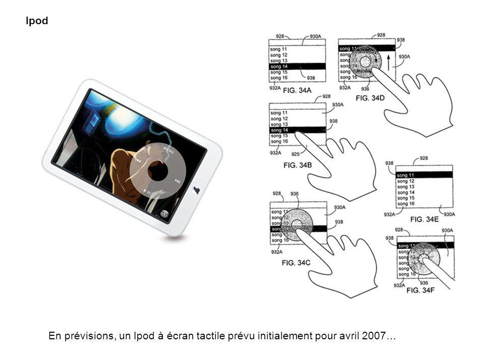 En prévisions, un Ipod à écran tactile prévu initialement pour avril 2007…