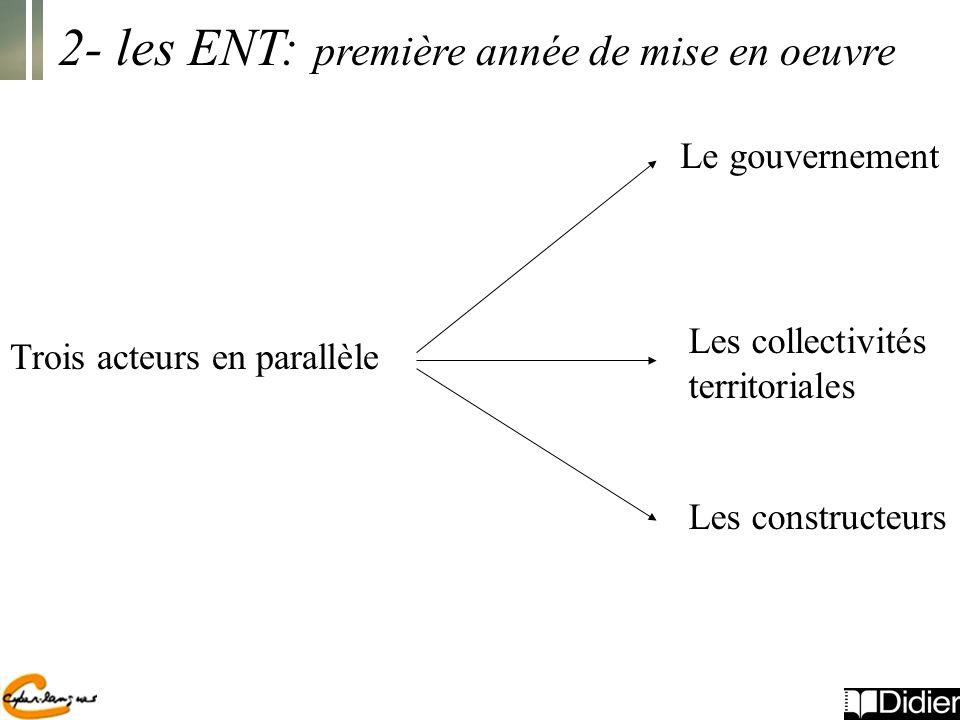 2- les ENT: première année de mise en oeuvre Trois acteurs en parallèle Le gouvernement Les constructeurs Les collectivités territoriales