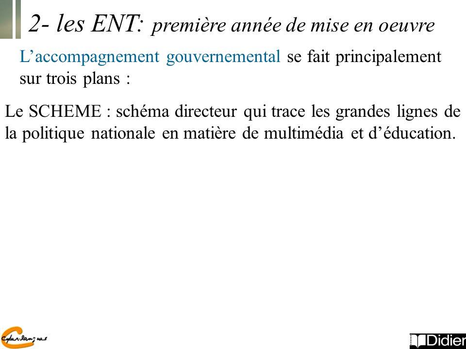 Laccompagnement gouvernemental se fait principalement sur trois plans : 2- les ENT: première année de mise en oeuvre Le SCHEME : schéma directeur qui trace les grandes lignes de la politique nationale en matière de multimédia et déducation.