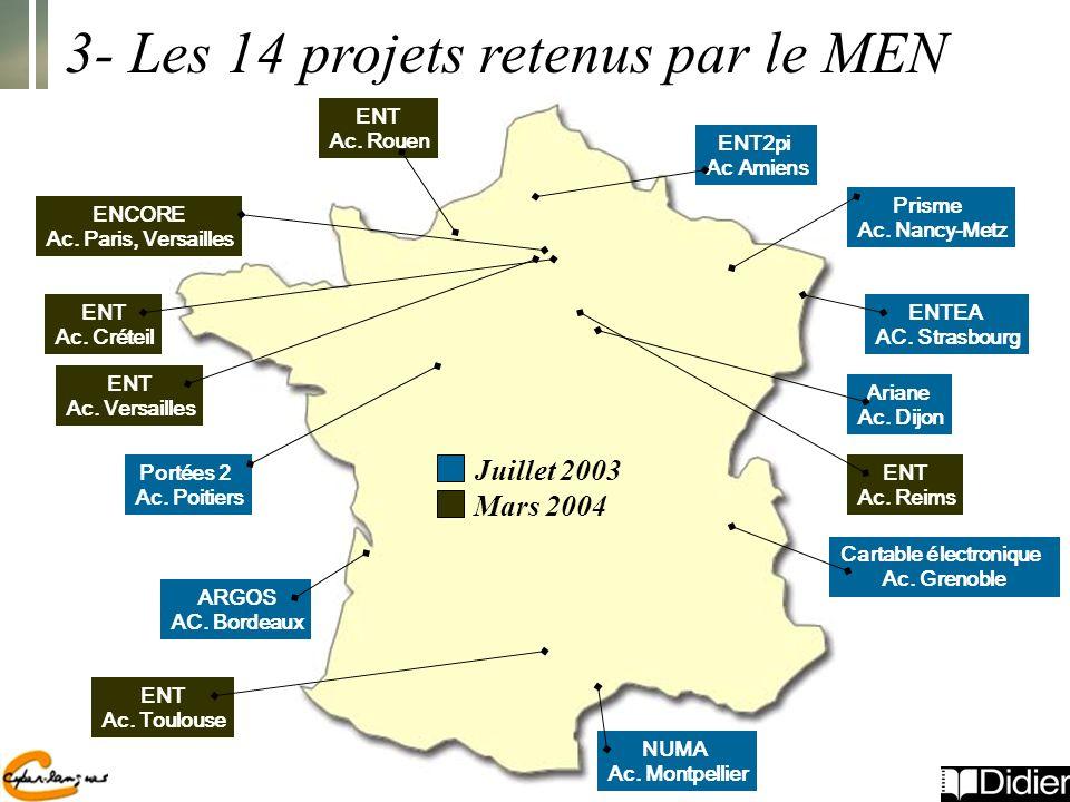 3- Les 14 projets retenus par le MEN Cartable électronique Ac.