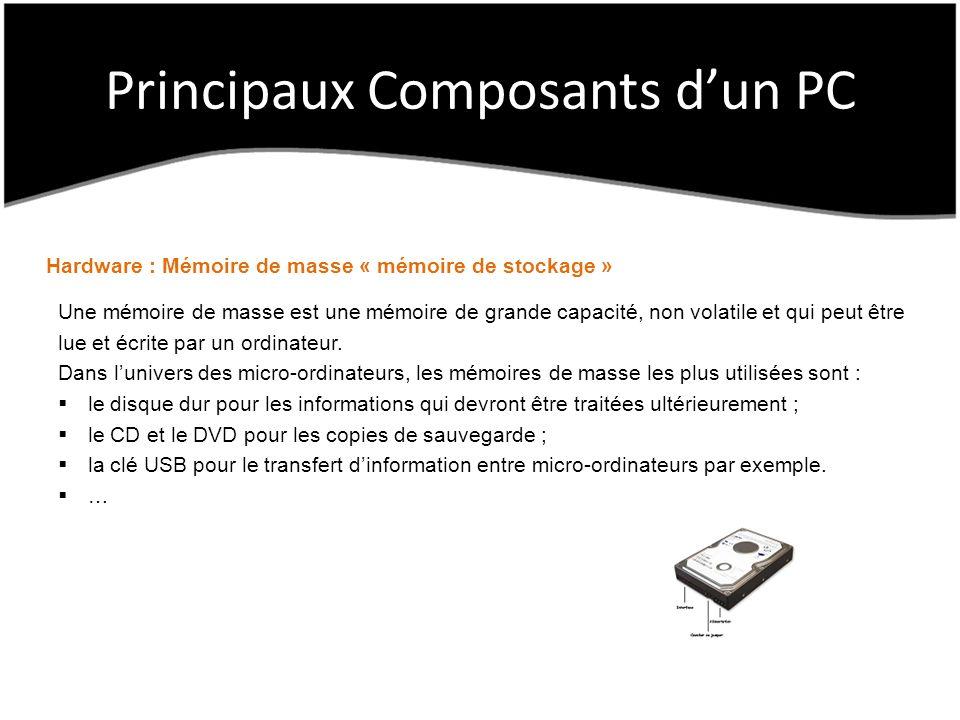 Principaux Composants dun PC Hardware : Mémoire de masse « mémoire de stockage » Une mémoire de masse est une mémoire de grande capacité, non volatile et qui peut être lue et écrite par un ordinateur.