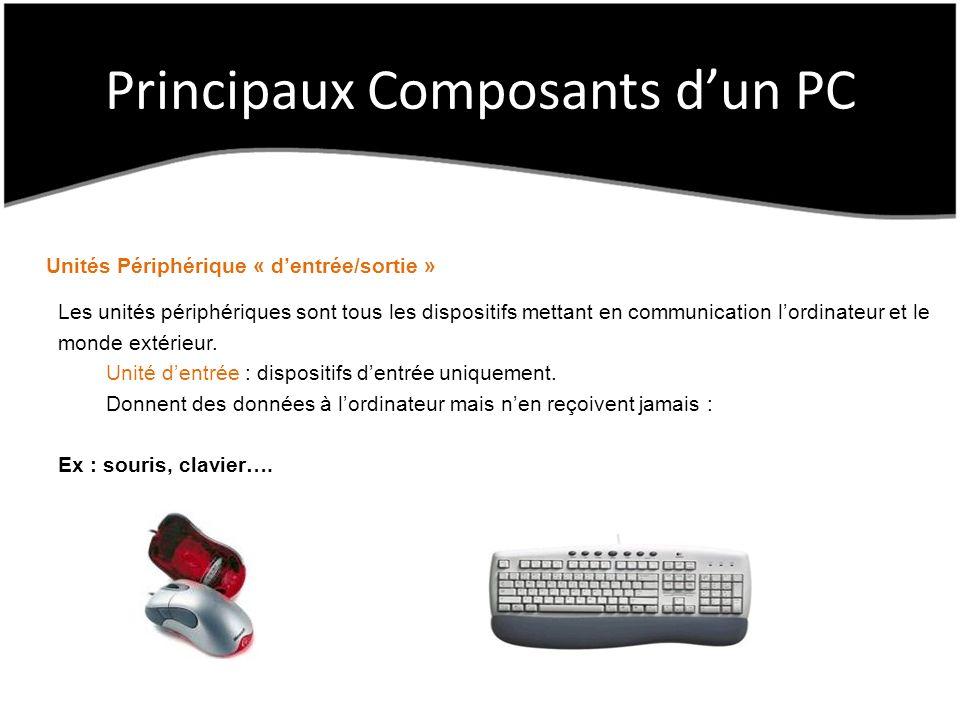 Principaux Composants dun PC Unités Périphérique « dentrée/sortie » Les unités périphériques sont tous les dispositifs mettant en communication lordinateur et le monde extérieur.