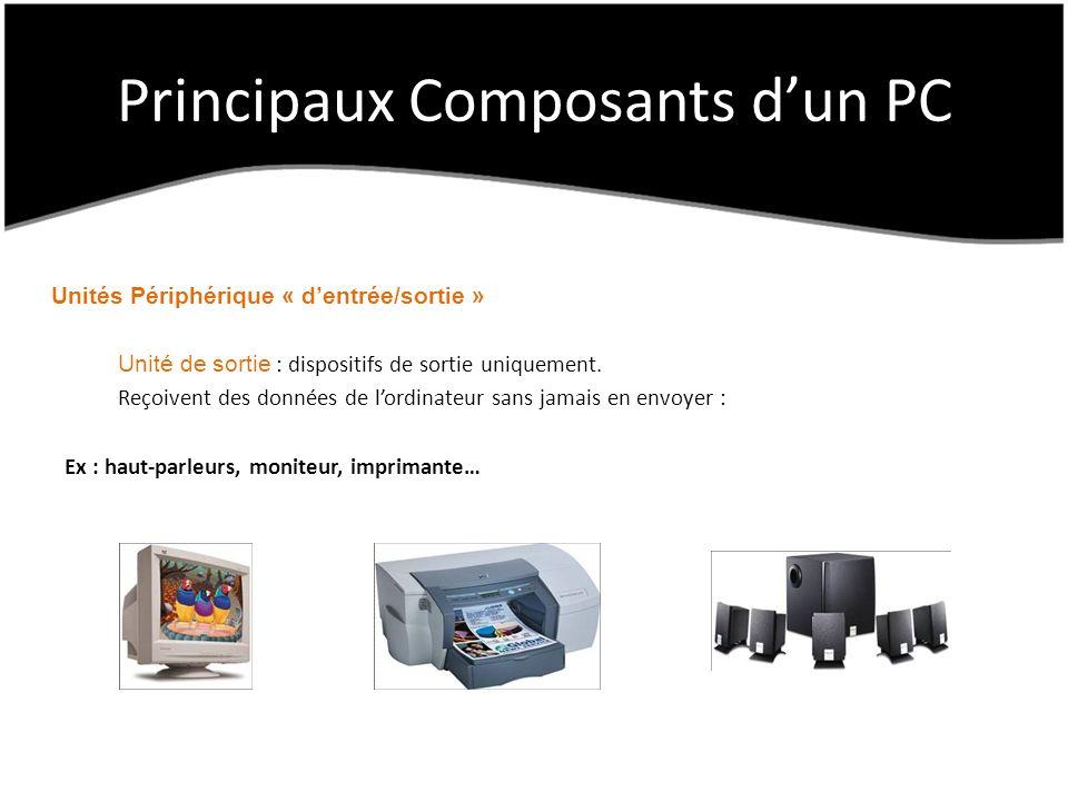 Principaux Composants dun PC Unités Périphérique « dentrée/sortie » Unité de sortie : dispositifs de sortie uniquement. Reçoivent des données de lordi