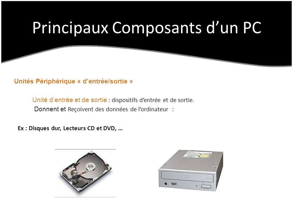 Principaux Composants dun PC Unités Périphérique « dentrée/sortie » Unité dentrée et de sortie : dispositifs dentrée et de sortie. Donnent et Reçoiven