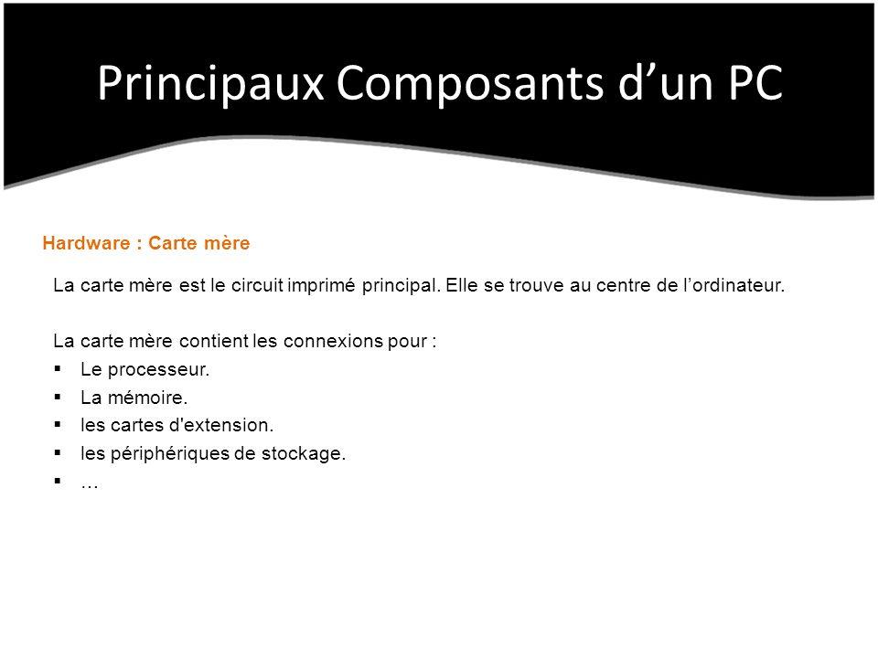 Principaux Composants dun PC Hardware : Carte mère La carte mère est le circuit imprimé principal. Elle se trouve au centre de lordinateur. La carte m