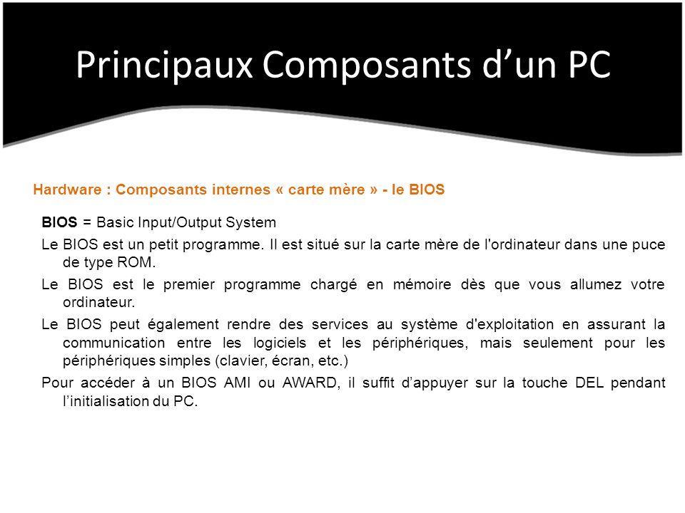 Principaux Composants dun PC Hardware : Composants internes « carte mère » - le BIOS BIOS = Basic Input/Output System Le BIOS est un petit programme.