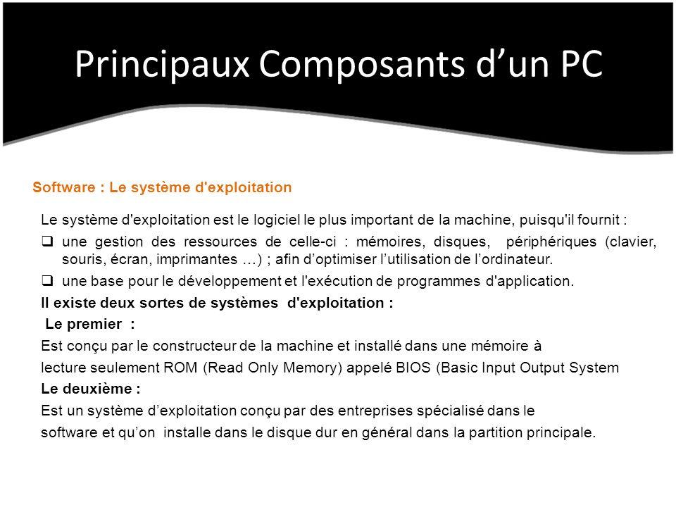 Principaux Composants dun PC Software : Le système d'exploitation Le système d'exploitation est le logiciel le plus important de la machine, puisqu'il